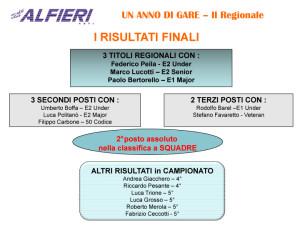 Resoconto Alfieri 2011-9